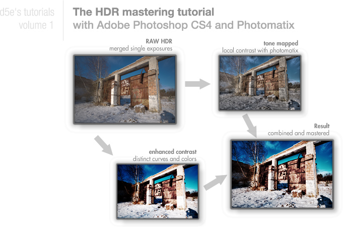 HDR tutorial splash